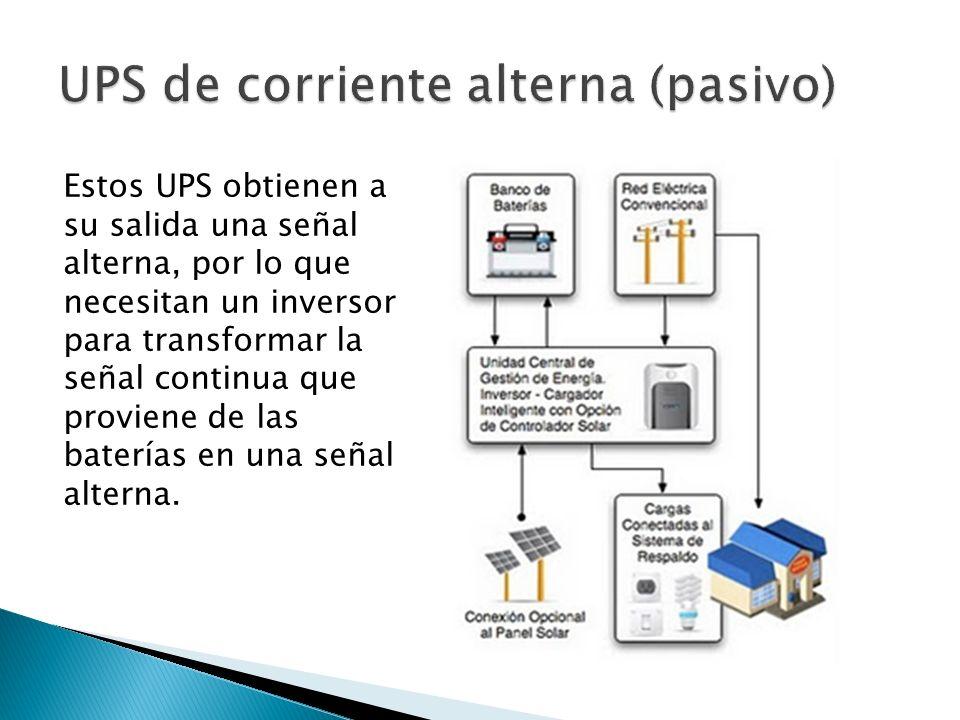 UPS de corriente alterna (pasivo)