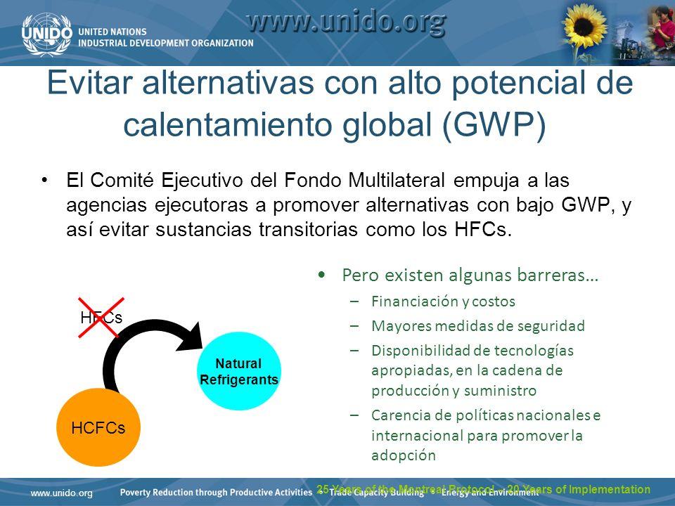 Evitar alternativas con alto potencial de calentamiento global (GWP)