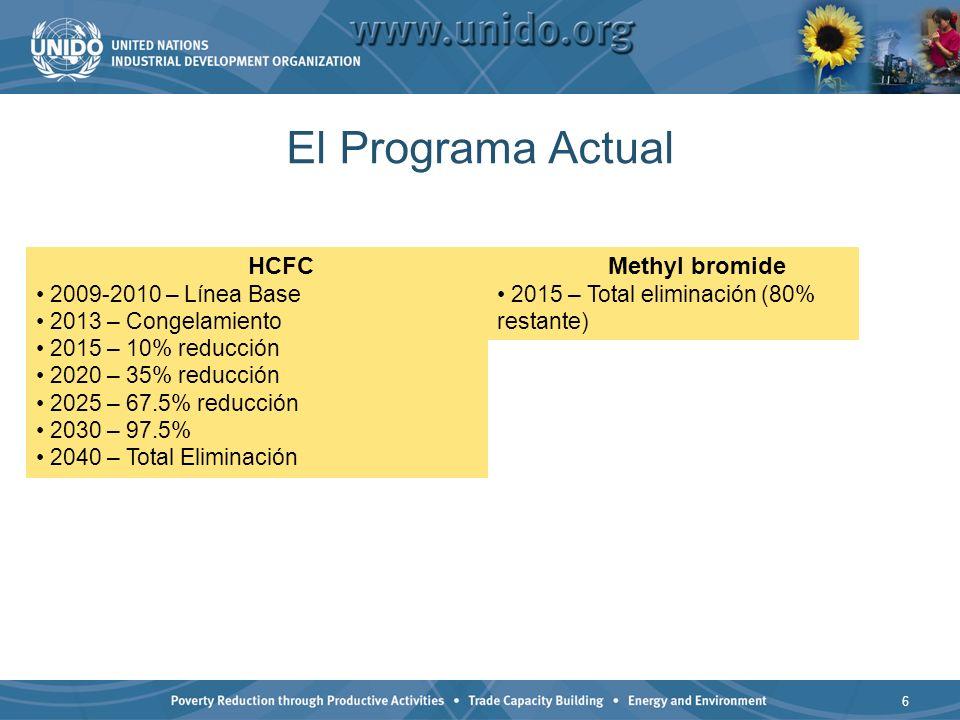 El Programa Actual HCFC Methyl bromide 2009-2010 – Línea Base