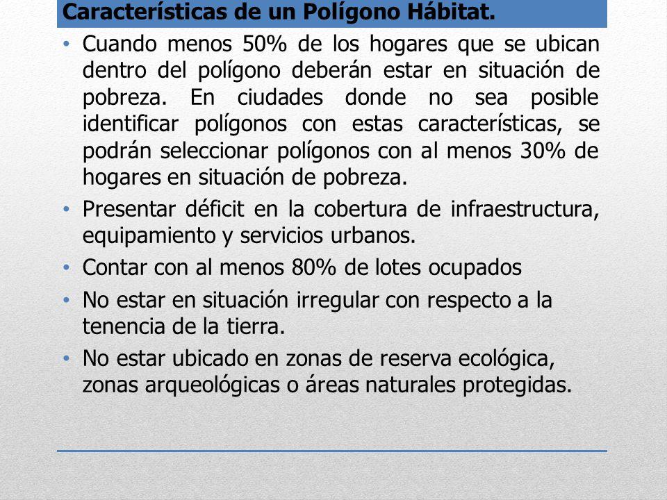 Características de un Polígono Hábitat.