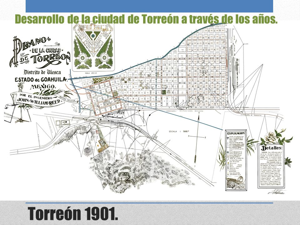Desarrollo de la ciudad de Torreón a través de los años.