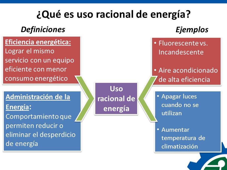 ¿Qué es uso racional de energía