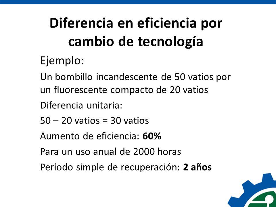 Diferencia en eficiencia por cambio de tecnología