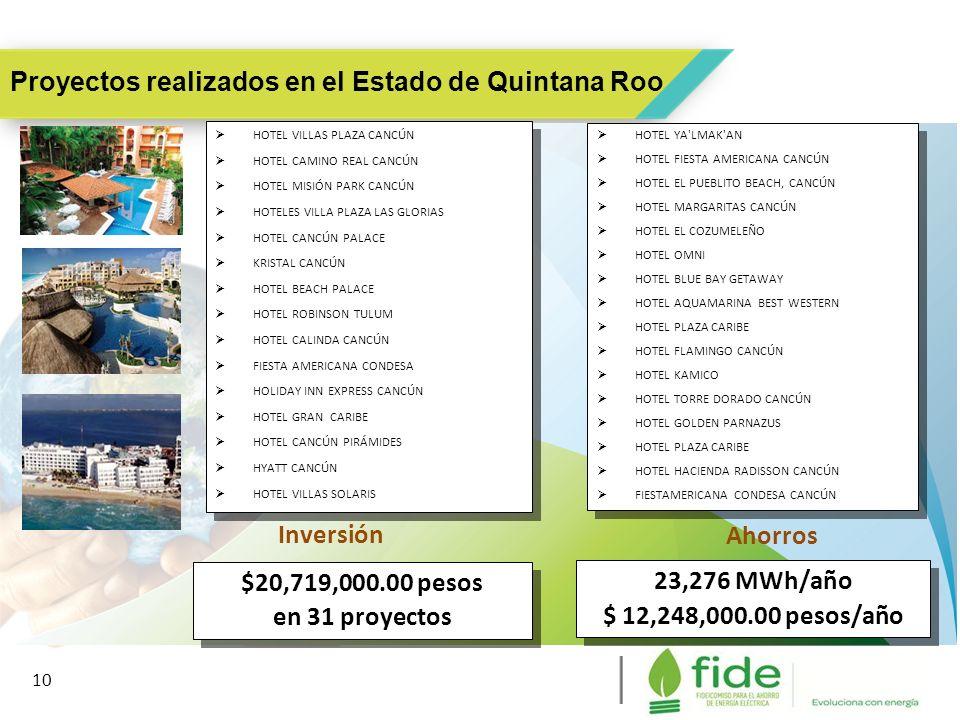 Proyectos realizados en el Estado de Quintana Roo
