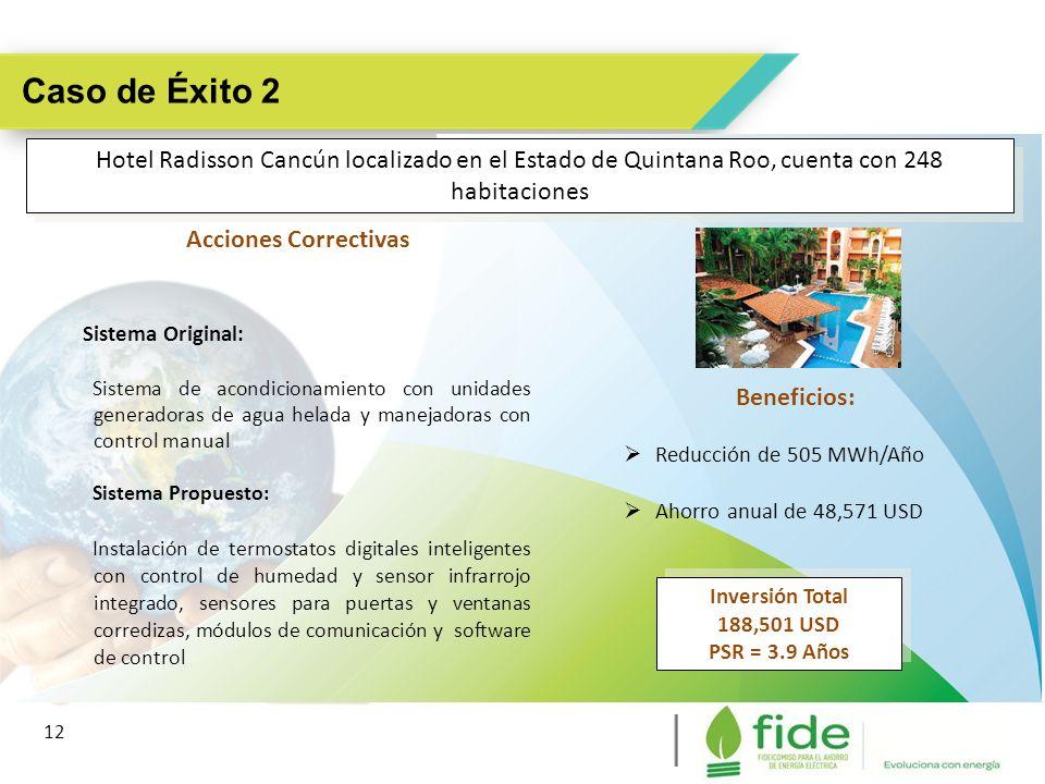 Caso de Éxito 2Hotel Radisson Cancún localizado en el Estado de Quintana Roo, cuenta con 248 habitaciones.
