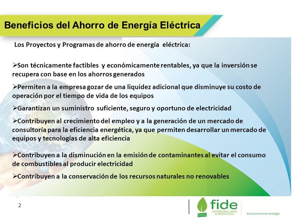 Beneficios del Ahorro de Energía Eléctrica