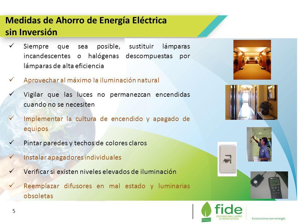 Medidas de Ahorro de Energía Eléctrica sin Inversión