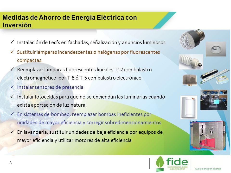 Medidas de Ahorro de Energía Eléctrica con Inversión