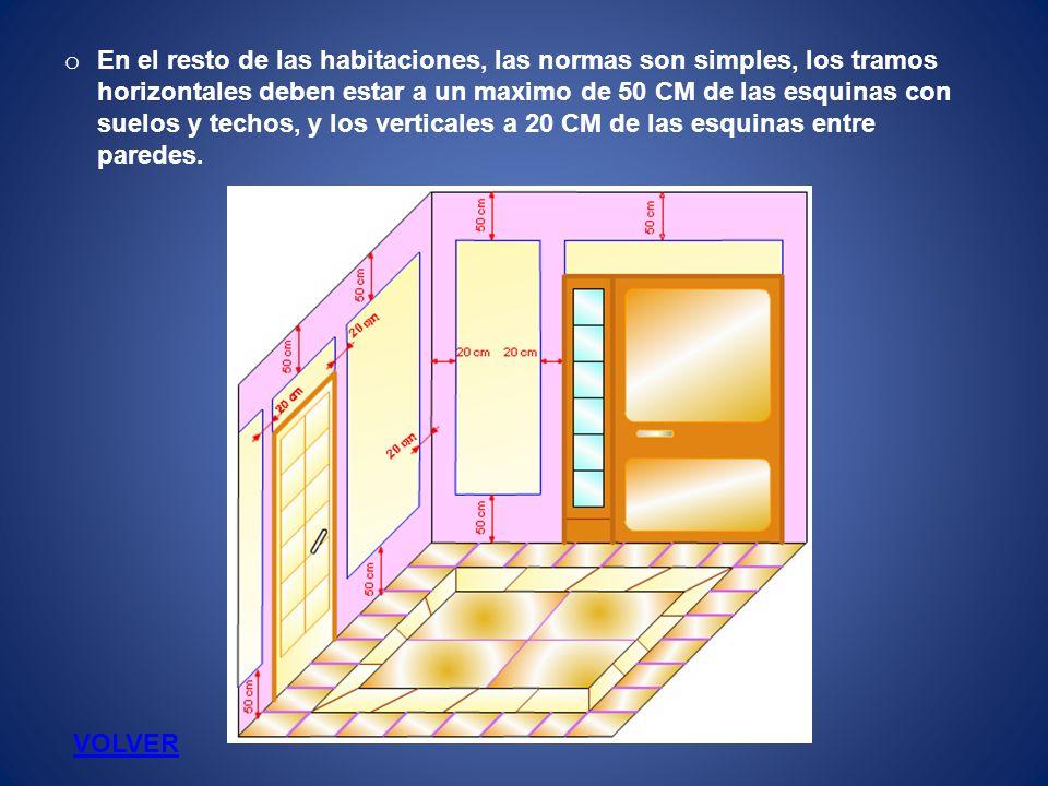 En el resto de las habitaciones, las normas son simples, los tramos horizontales deben estar a un maximo de 50 CM de las esquinas con suelos y techos, y los verticales a 20 CM de las esquinas entre paredes.