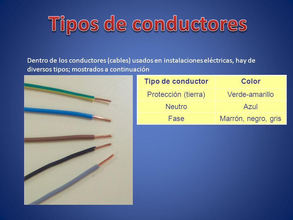 Tipos de conductores Dentro de los conductores (cables) usados en instalaciones eléctricas, hay de diversos tipos; mostrados a continuación.