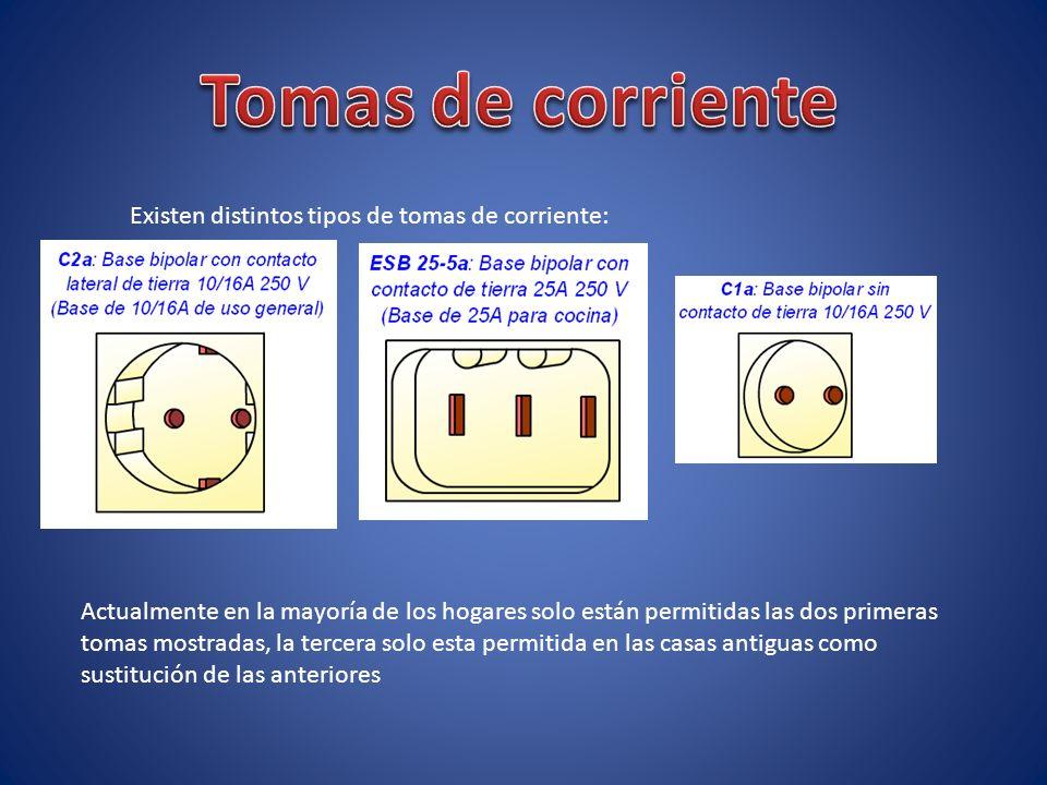 Tomas de corriente Existen distintos tipos de tomas de corriente: