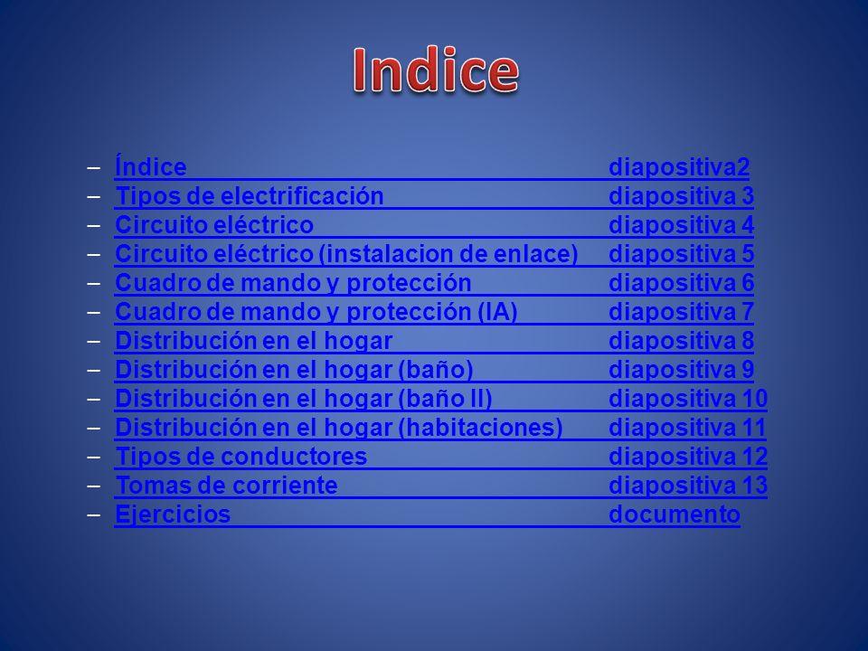 Indice Índice diapositiva2 Tipos de electrificación diapositiva 3