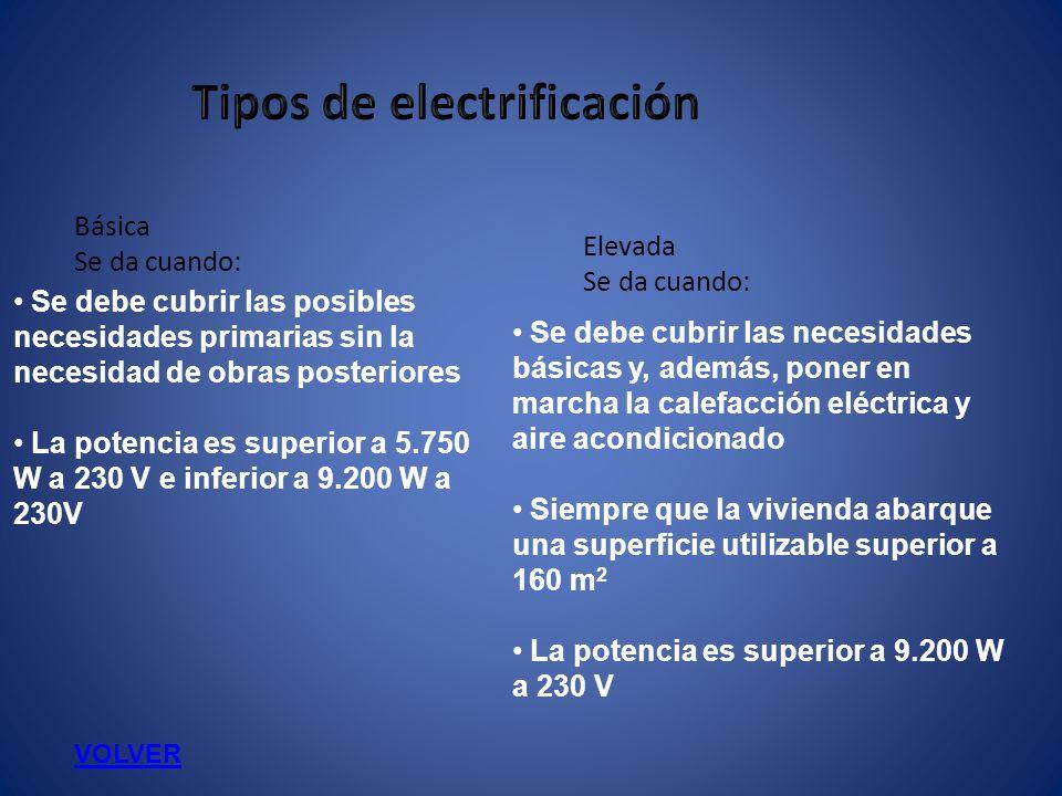 Tipos de electrificación