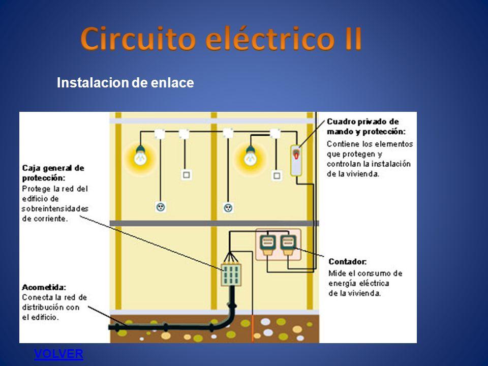 Circuito eléctrico II Instalacion de enlace VOLVER