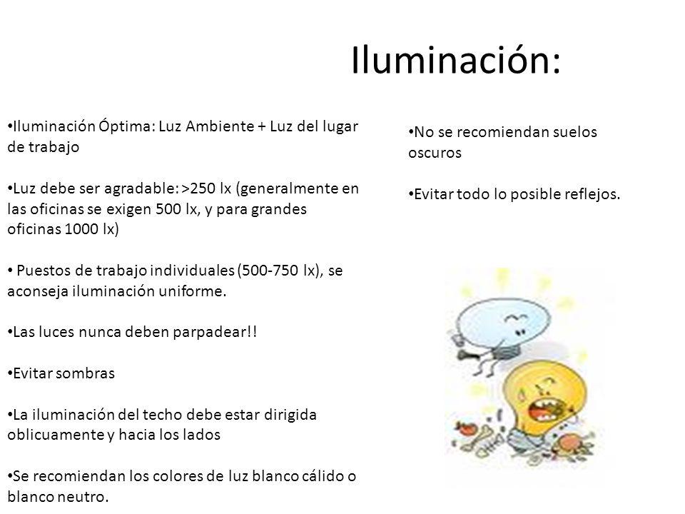 Iluminación: Iluminación Óptima: Luz Ambiente + Luz del lugar de trabajo.