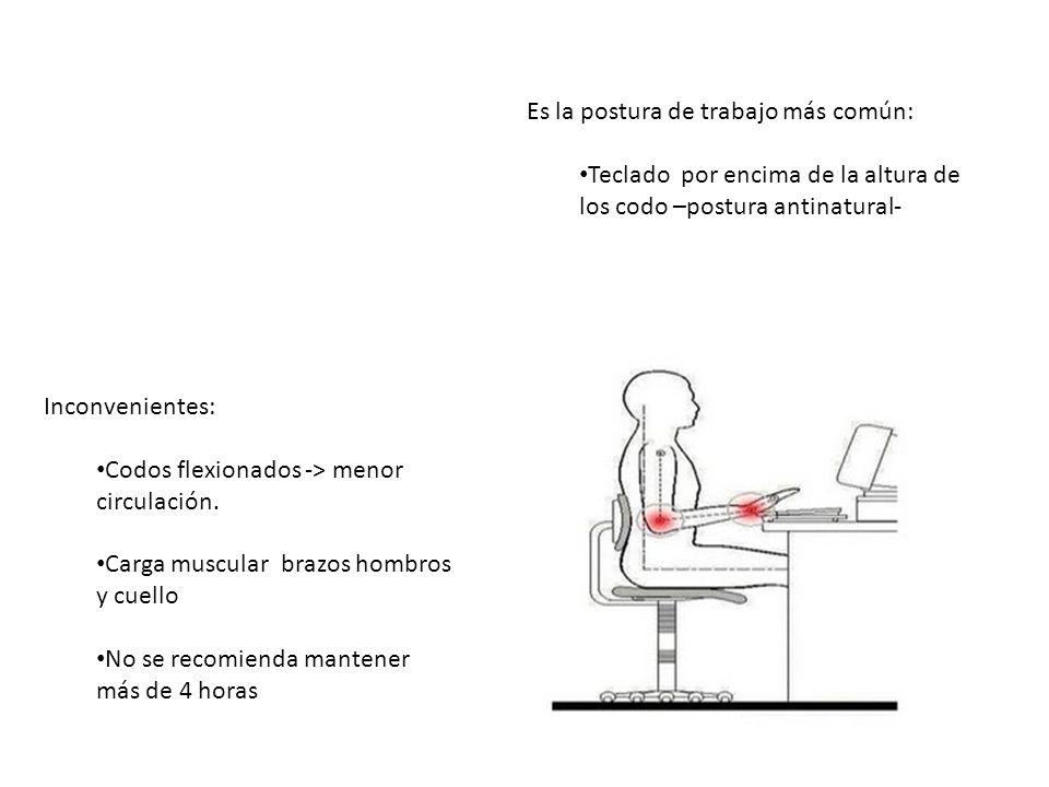 Es la postura de trabajo más común:
