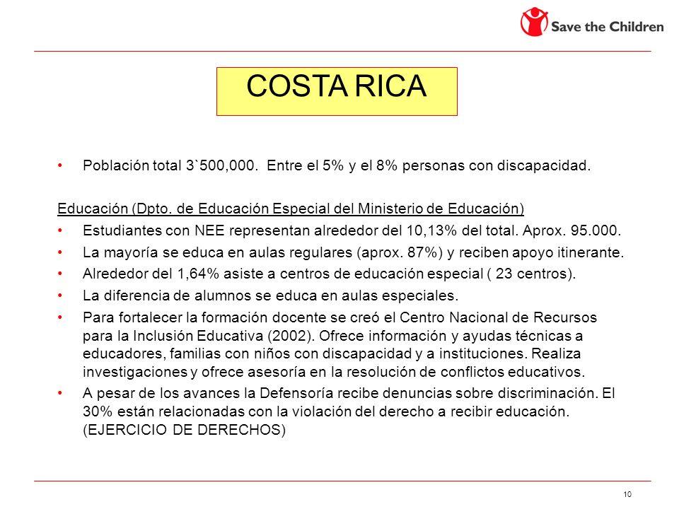 COSTA RICA Población total 3`500,000. Entre el 5% y el 8% personas con discapacidad.