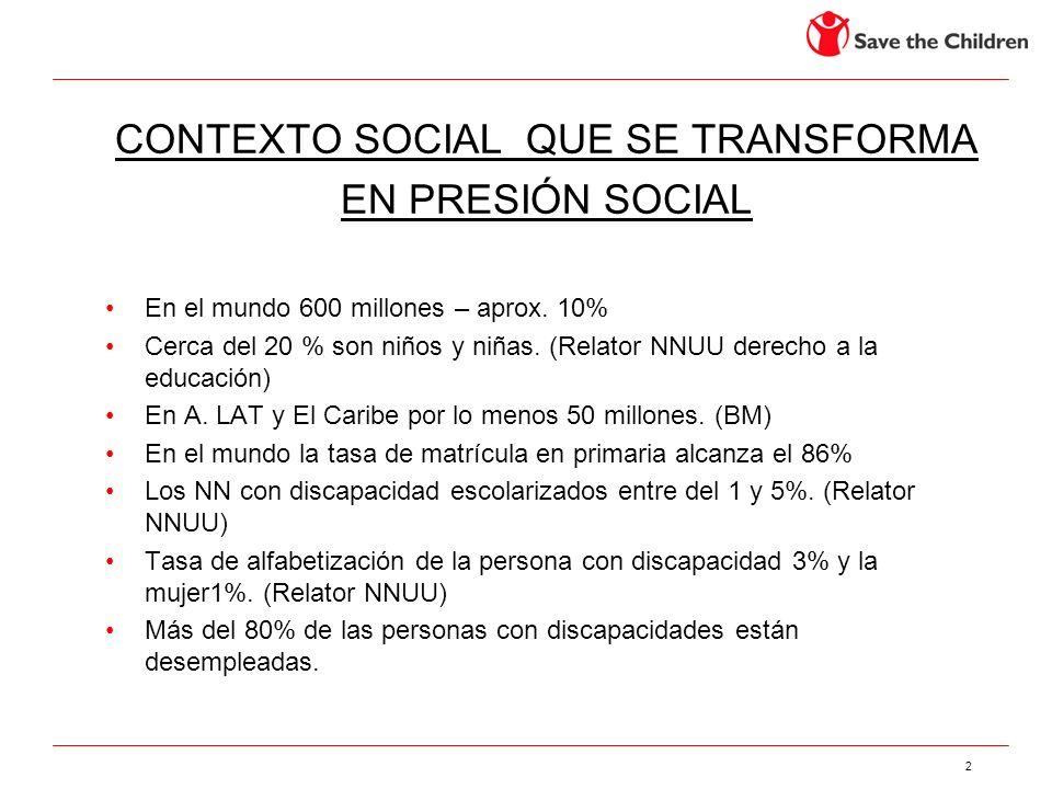 CONTEXTO SOCIAL QUE SE TRANSFORMA EN PRESIÓN SOCIAL