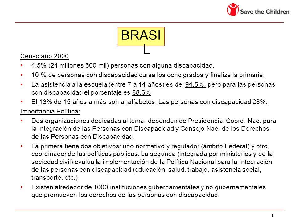BRASILCenso año 2000. 4,5% (24 millones 500 mil) personas con alguna discapacidad.