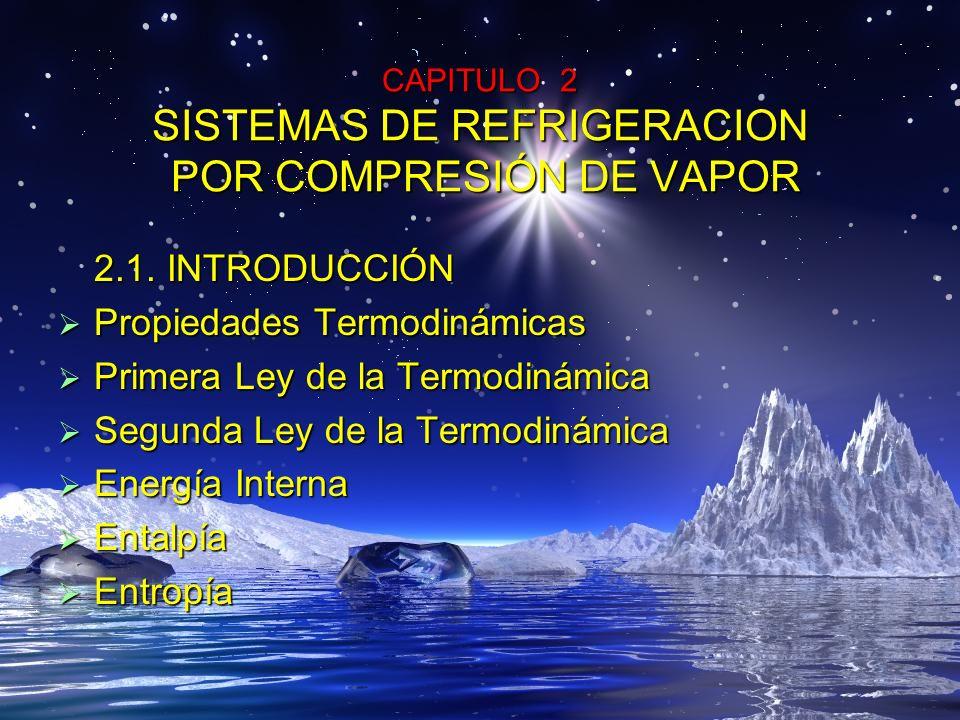 CAPITULO 2 SISTEMAS DE REFRIGERACION POR COMPRESIÓN DE VAPOR