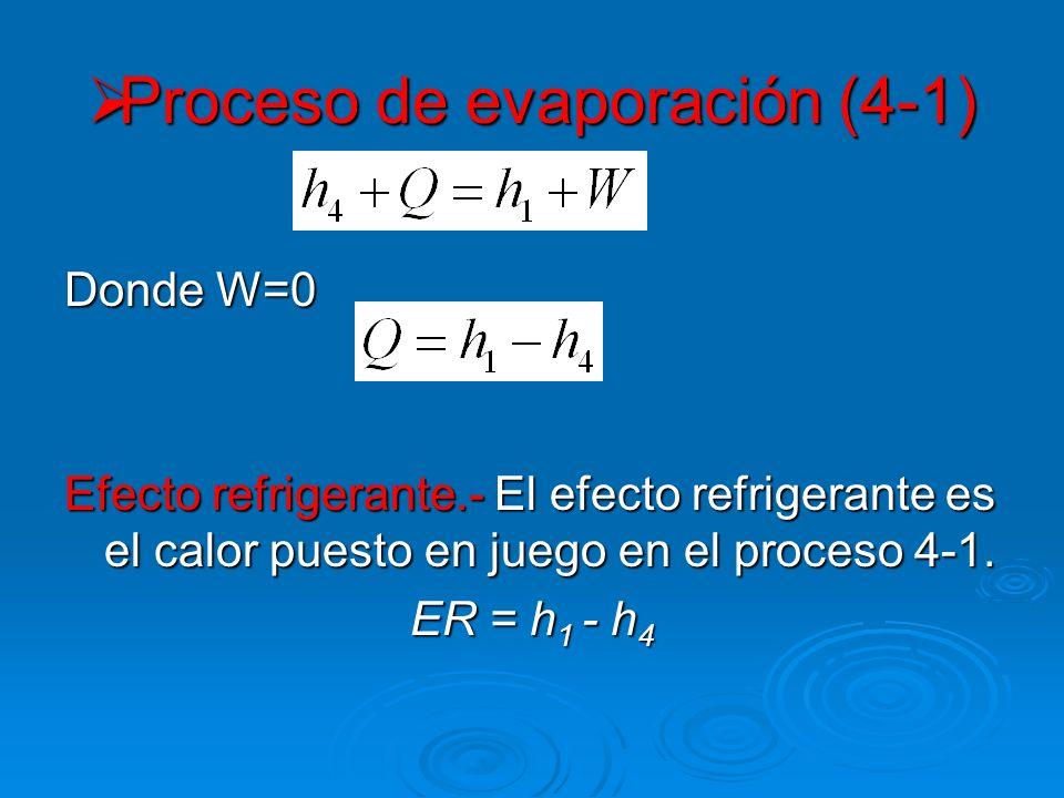 Proceso de evaporación (4-1)