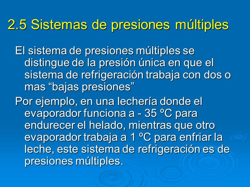 2.5 Sistemas de presiones múltiples