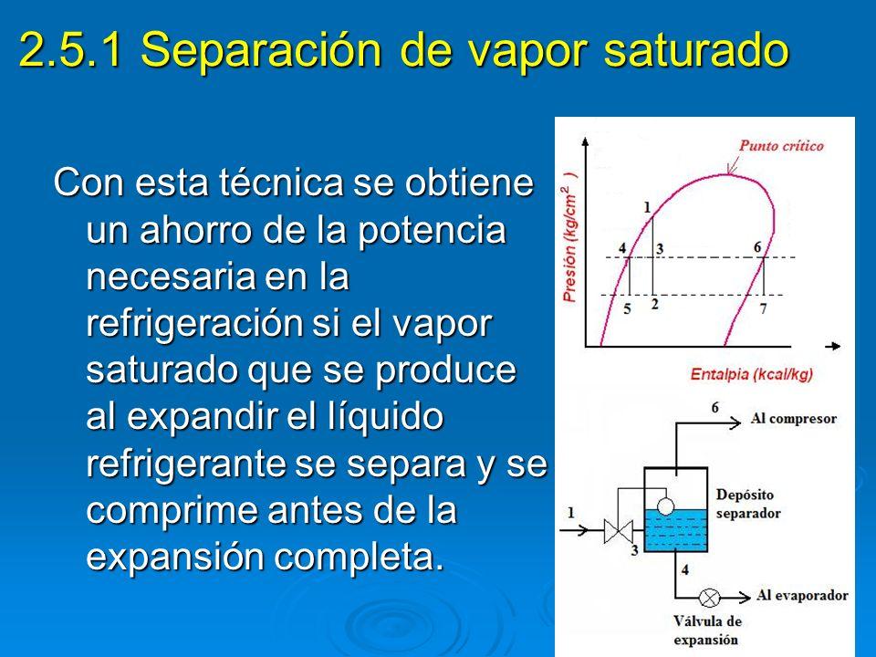 2.5.1 Separación de vapor saturado