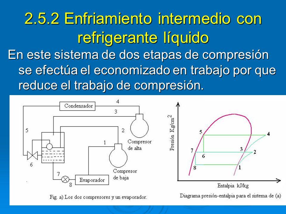 2.5.2 Enfriamiento intermedio con refrigerante líquido