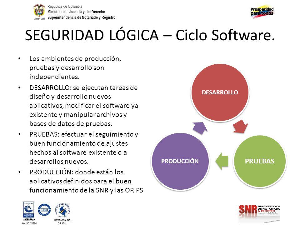 SEGURIDAD LÓGICA – Ciclo Software.