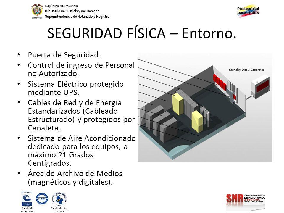 SEGURIDAD FÍSICA – Entorno.