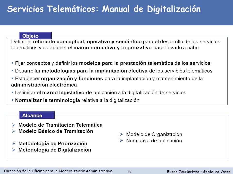 Servicios Telemáticos: Manual de Digitalización