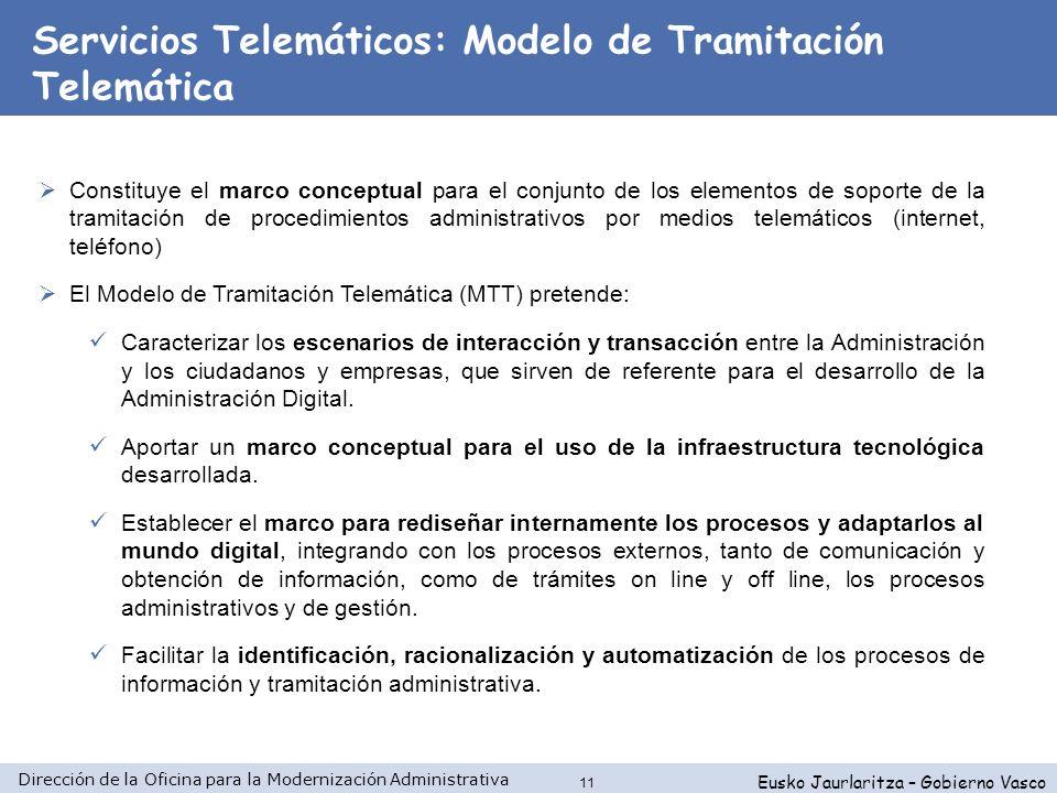 Servicios Telemáticos: Modelo de Tramitación Telemática