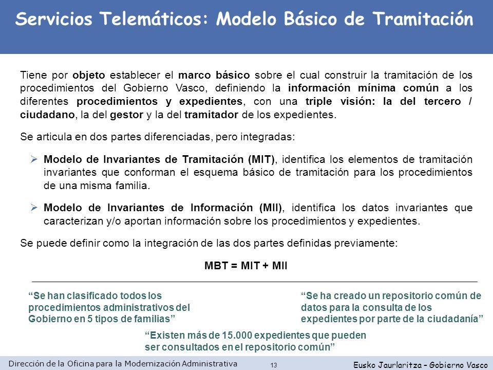 Servicios Telemáticos: Modelo Básico de Tramitación