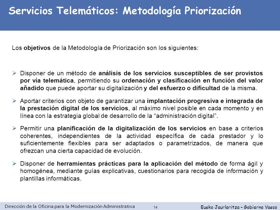 Servicios Telemáticos: Metodología Priorización
