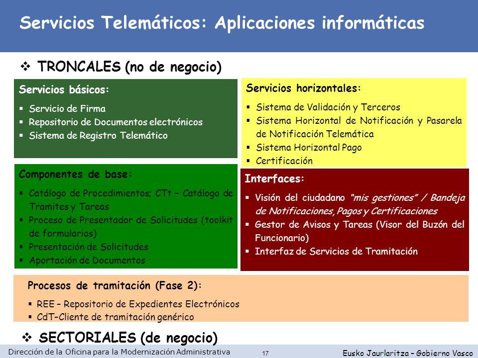 Servicios Telemáticos: Aplicaciones informáticas