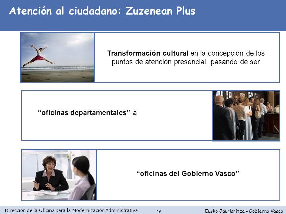 Atención al ciudadano: Zuzenean Plus