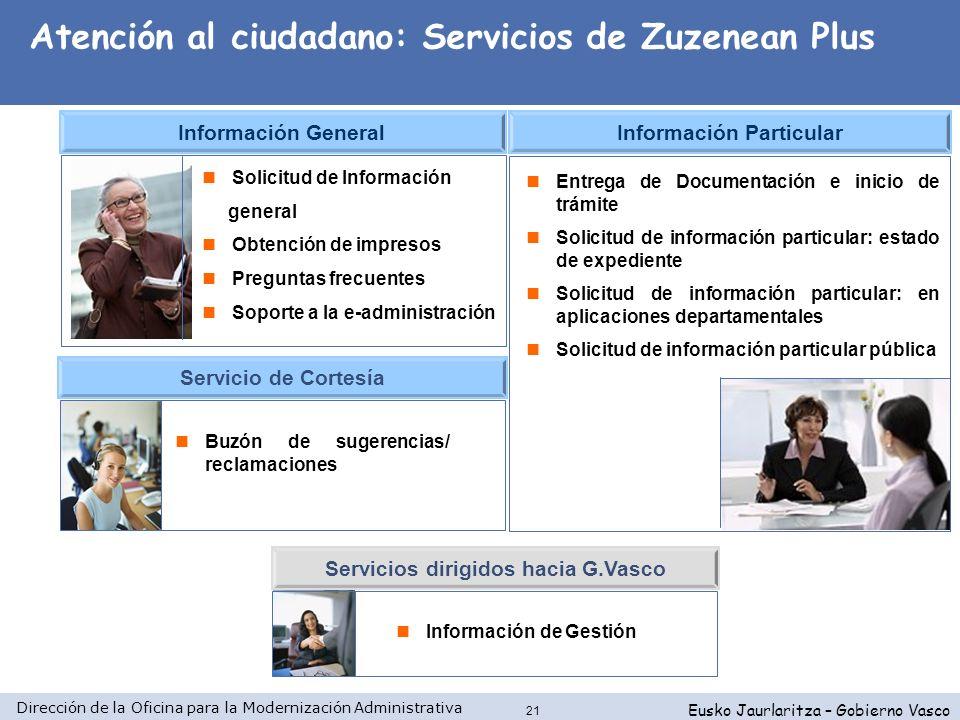 Información Particular Servicios dirigidos hacia G.Vasco