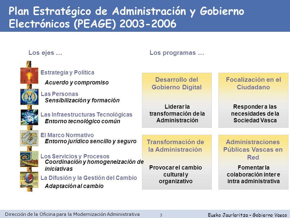 Plan Estratégico de Administración y Gobierno Electrónicos (PEAGE) 2003-2006