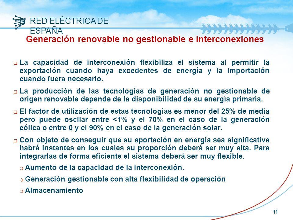 Generación renovable no gestionable e interconexiones