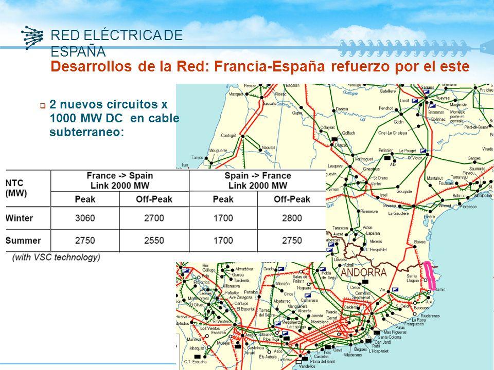 Desarrollos de la Red: Francia-España refuerzo por el este