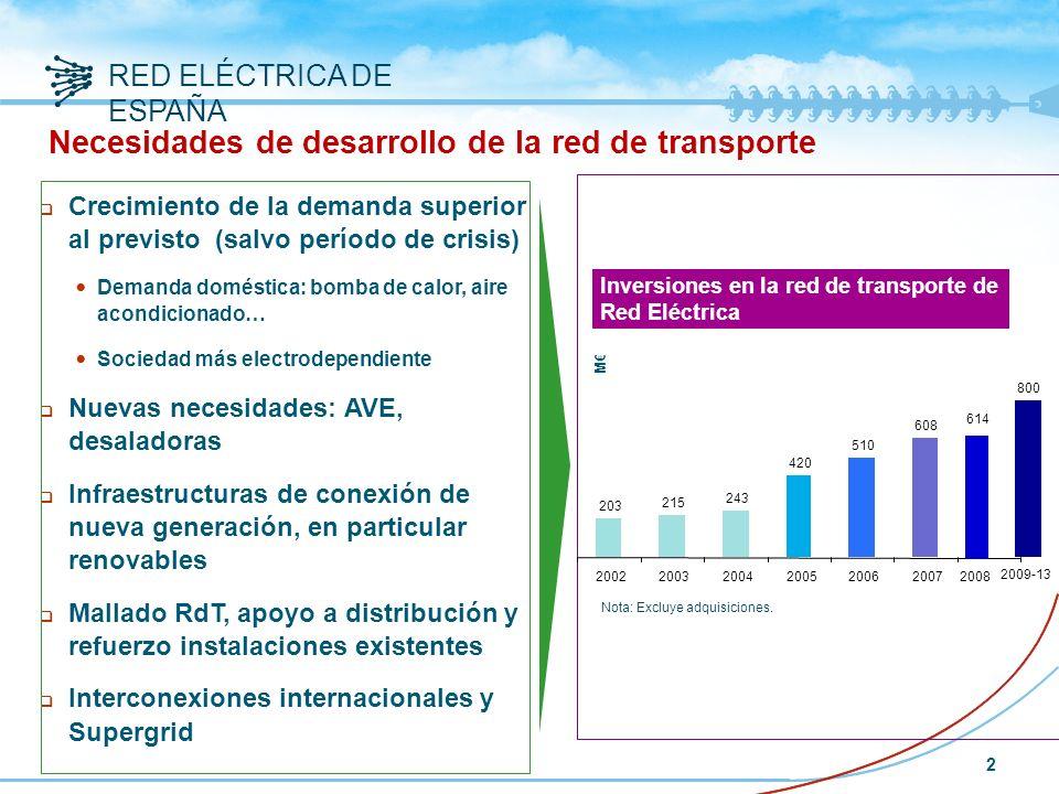 Necesidades de desarrollo de la red de transporte
