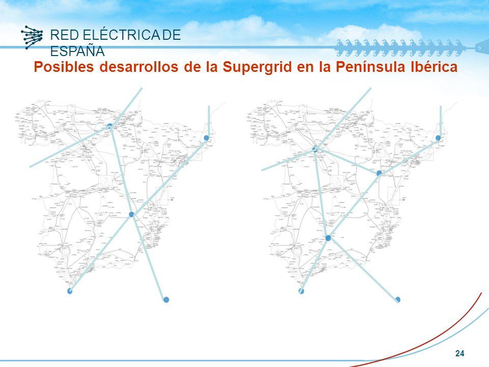 Posibles desarrollos de la Supergrid en la Península Ibérica