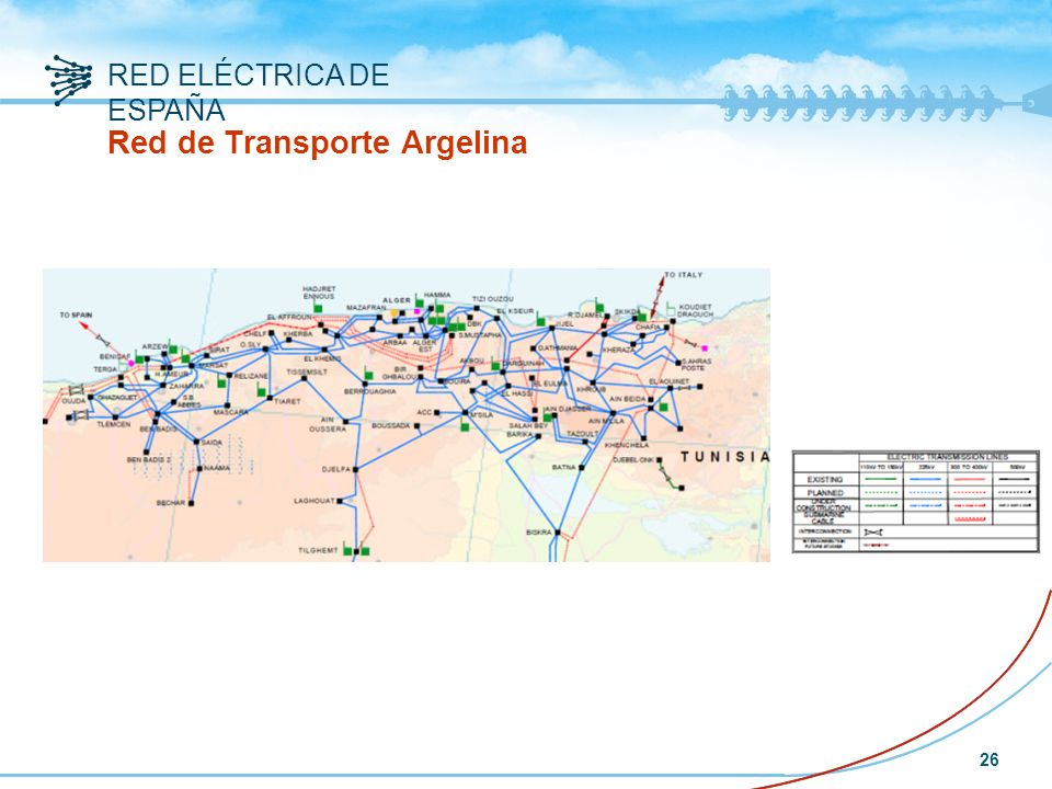 Red de Transporte Argelina