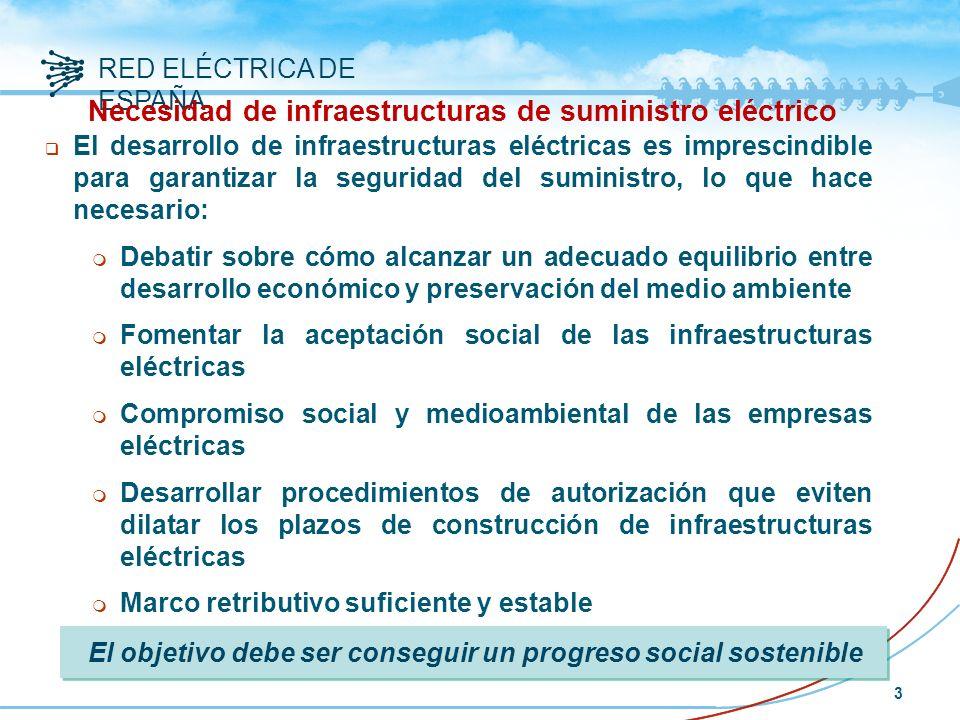 Necesidad de infraestructuras de suministro eléctrico