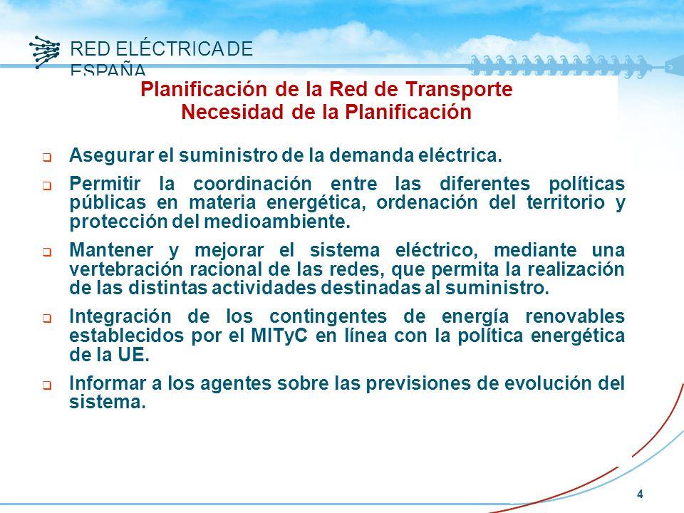 Planificación de la Red de Transporte Necesidad de la Planificación