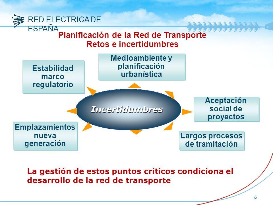 Planificación de la Red de Transporte Retos e incertidumbres