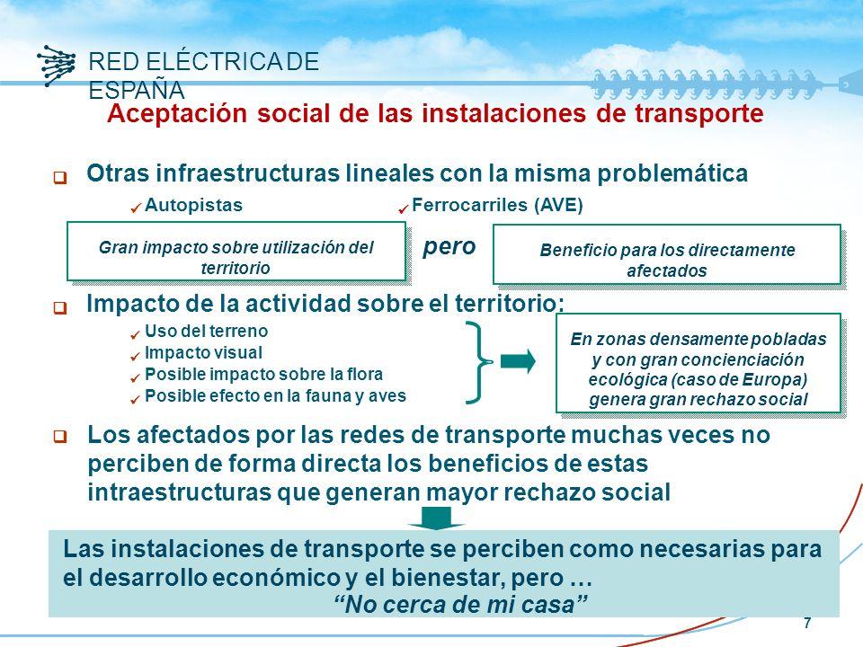 Aceptación social de las instalaciones de transporte