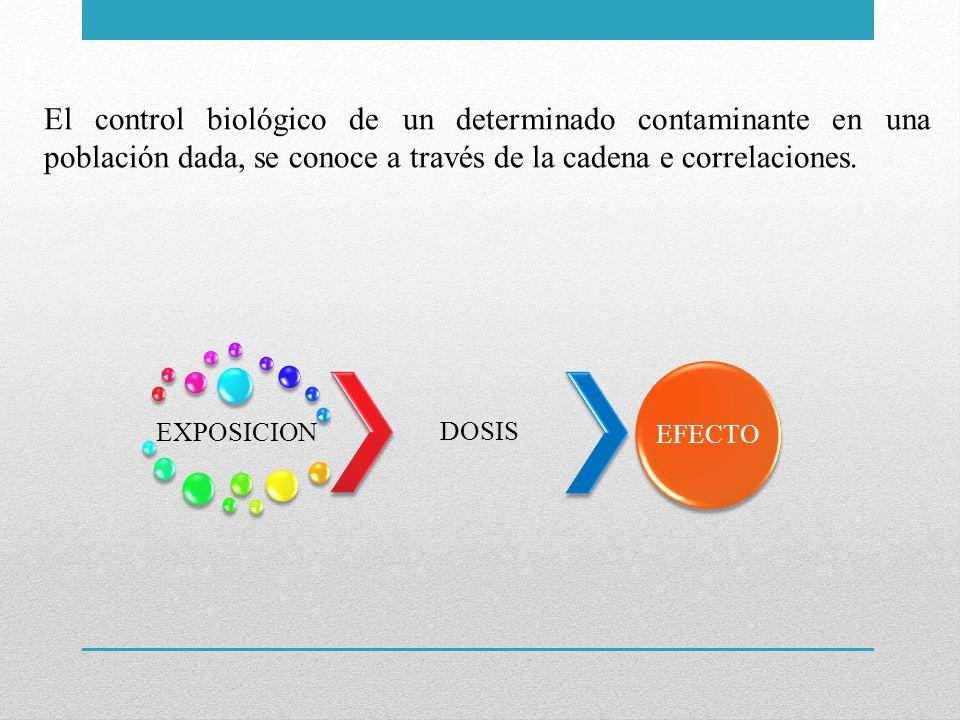 El control biológico de un determinado contaminante en una población dada, se conoce a través de la cadena e correlaciones.