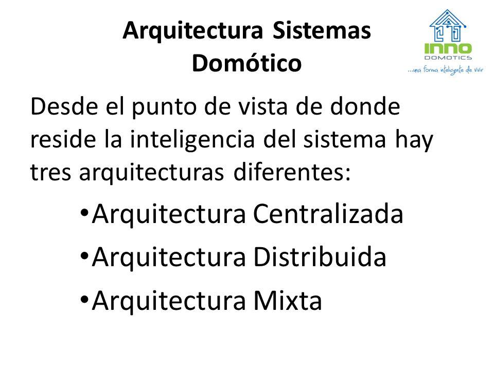 Arquitectura Sistemas Domótico