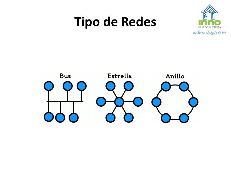 Tipo de Redes Desde el punto de vista de donde reside la inteligencia del sistema hay dos arquitecturas diferentes: